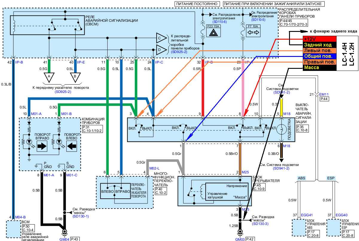 Пока есть такая информация, установка на автомобиль возможна, и вот схема подключения.  Благодаря Kirafon с форума...