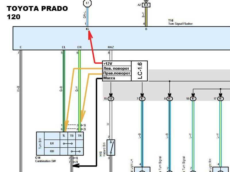 схема поворотов тойота.