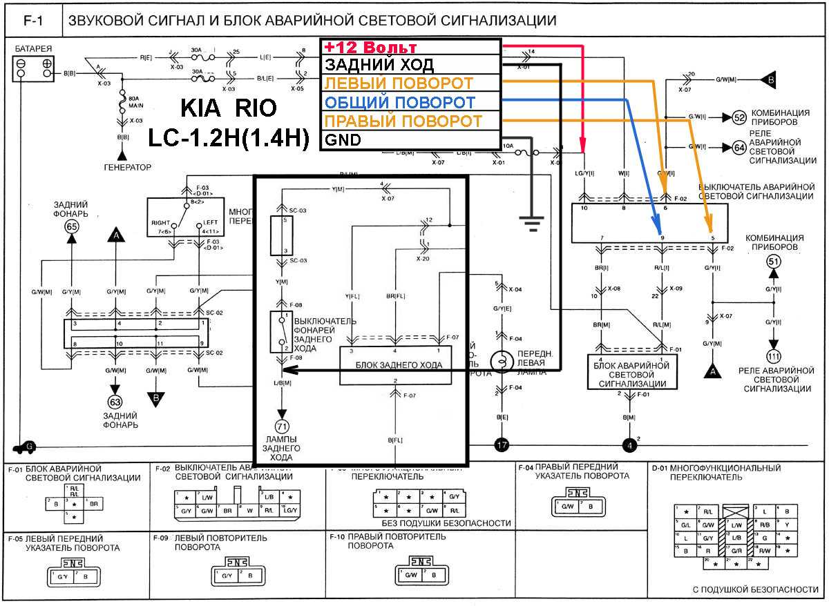 kia_rio_14H_00_06 2006 kia rio radio wiring diagram dolgular com kia sportage radio wiring diagram at mifinder.co